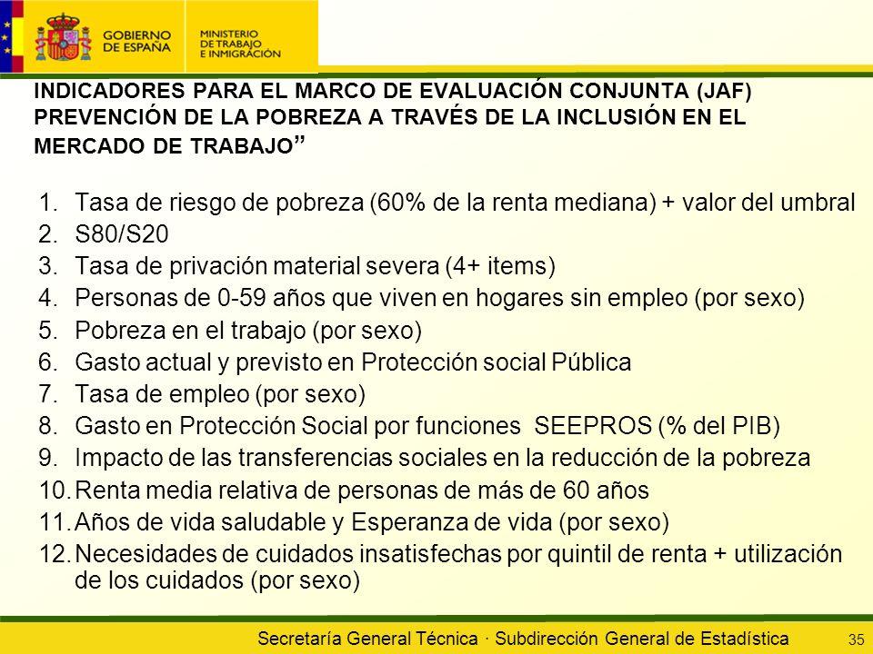 INDICADORES PARA EL MARCO DE EVALUACIÓN CONJUNTA (JAF) PREVENCIÓN DE LA POBREZA A TRAVÉS DE LA INCLUSIÓN EN EL MERCADO DE TRABAJO