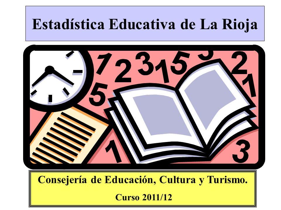 Estadística Educativa de La Rioja