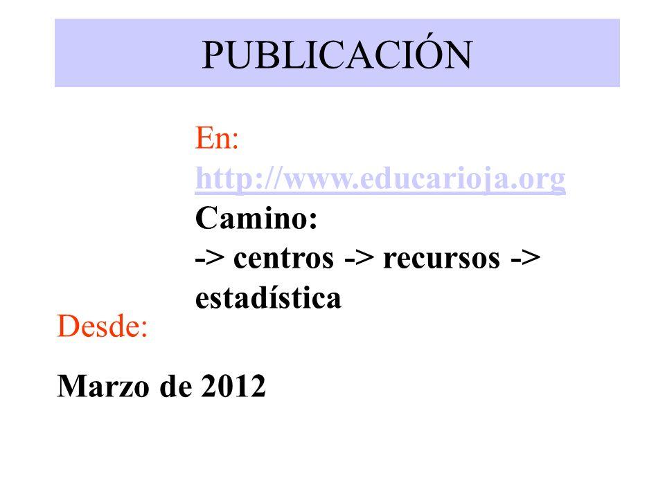 PUBLICACIÓN En: http://www.educarioja.org Camino: