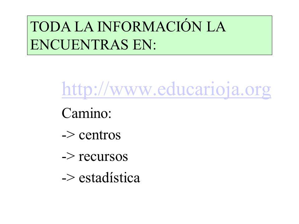 http://www.educarioja.org TODA LA INFORMACIÓN LA ENCUENTRAS EN: