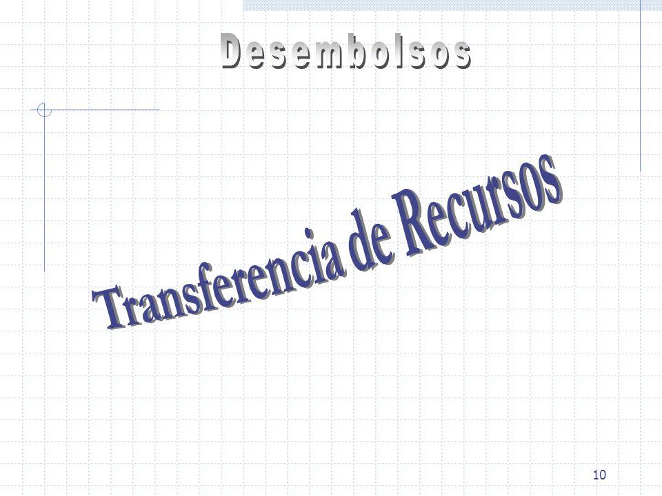 Transferencia de Recursos