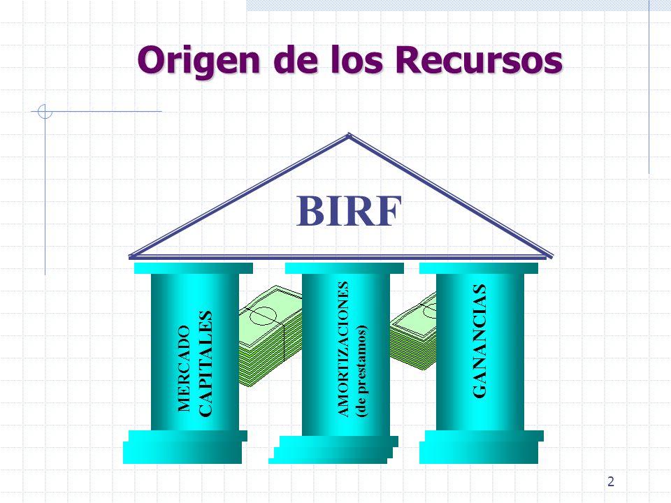BIRF Origen de los Recursos GANANCIAS MERCADO CAPITALES