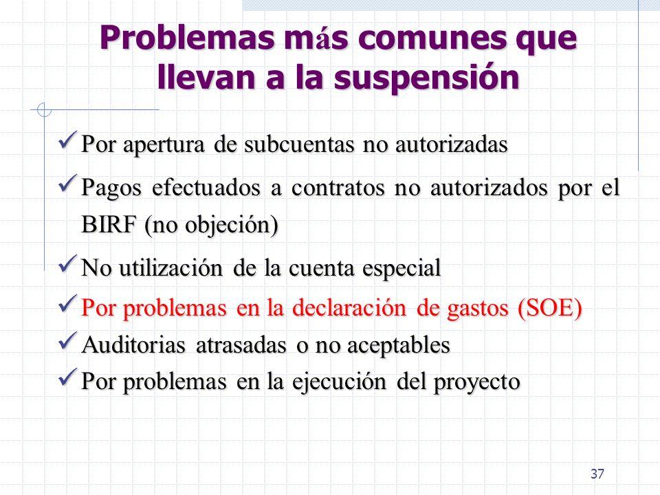 Problemas más comunes que llevan a la suspensión
