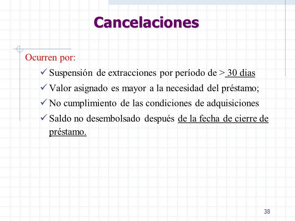 Cancelaciones Ocurren por: