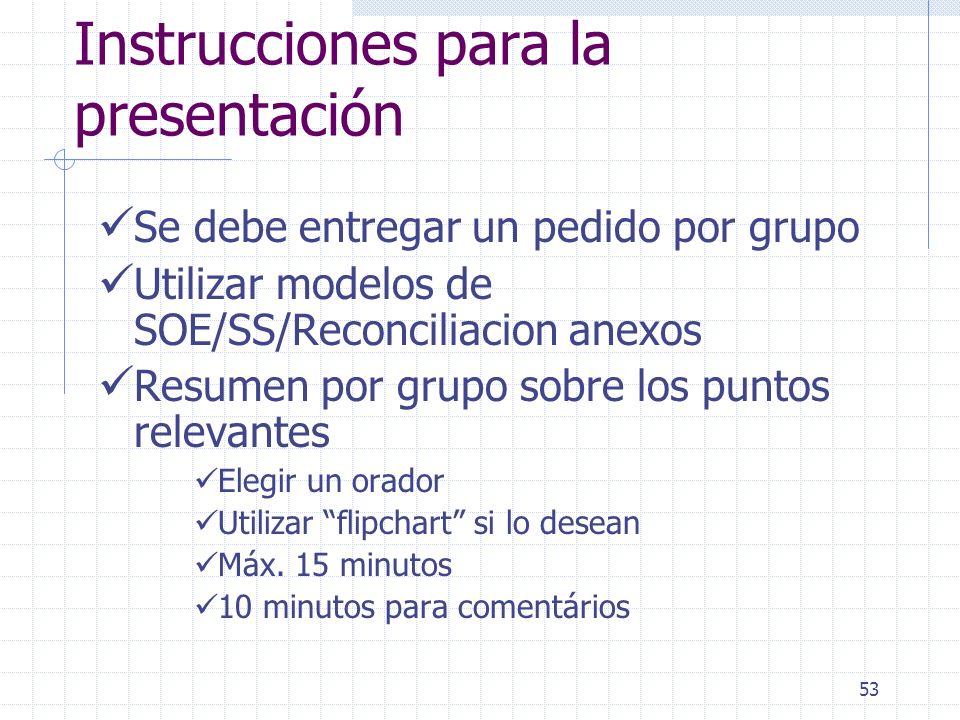 Instrucciones para la presentación