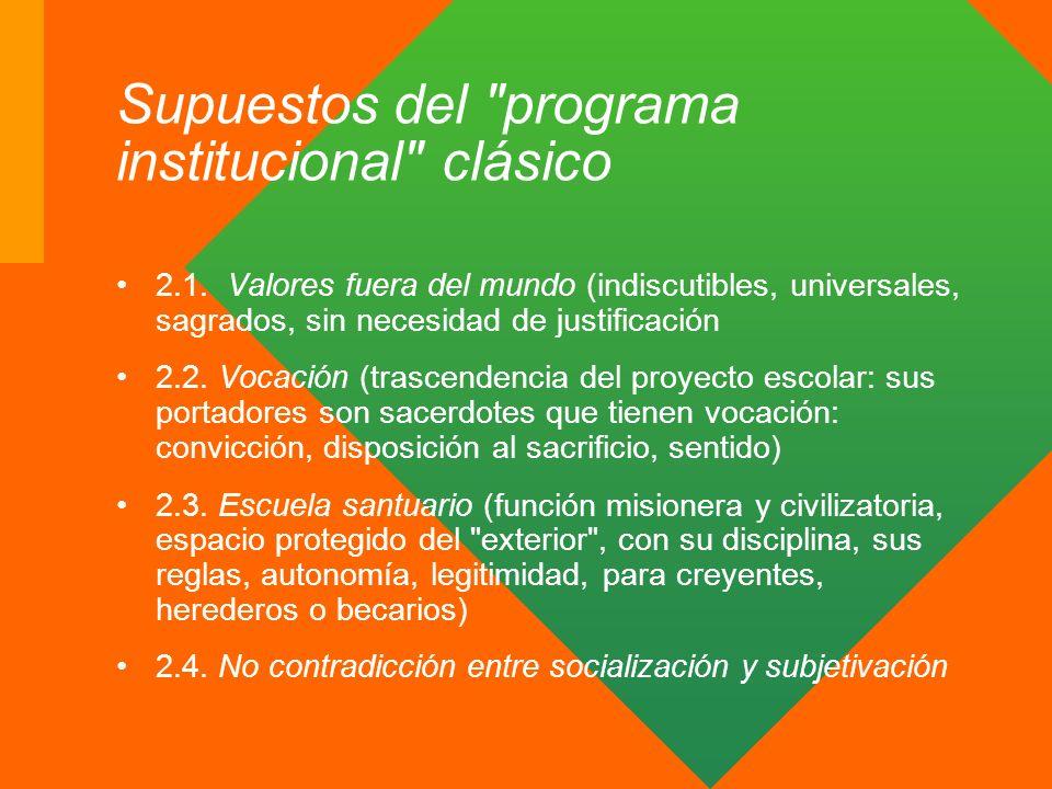 Supuestos del programa institucional clásico