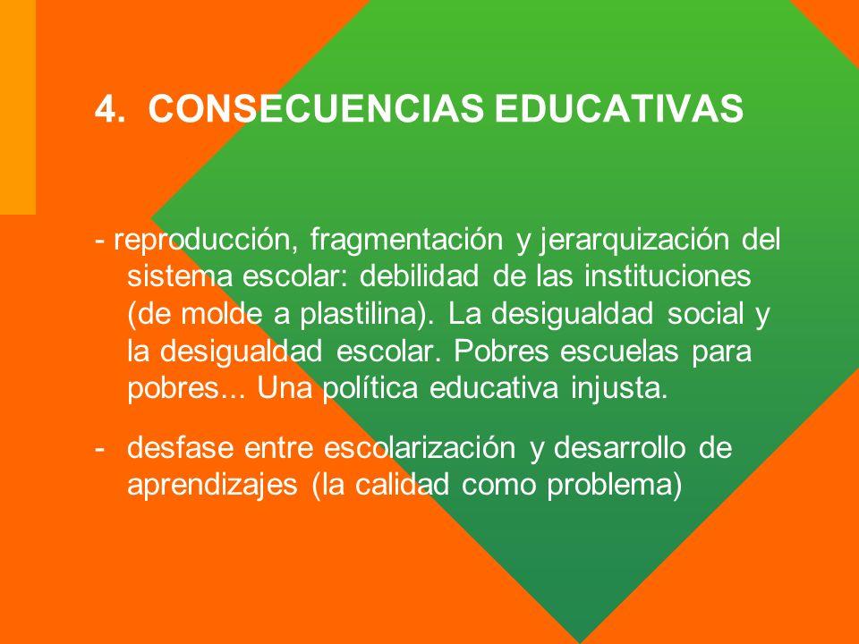 4. CONSECUENCIAS EDUCATIVAS