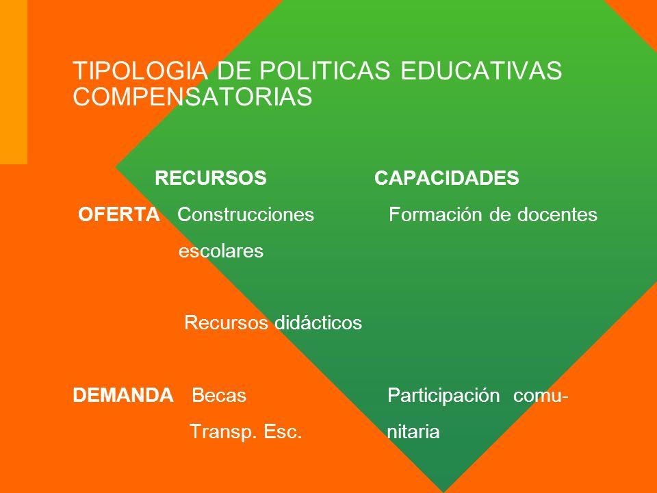 TIPOLOGIA DE POLITICAS EDUCATIVAS COMPENSATORIAS