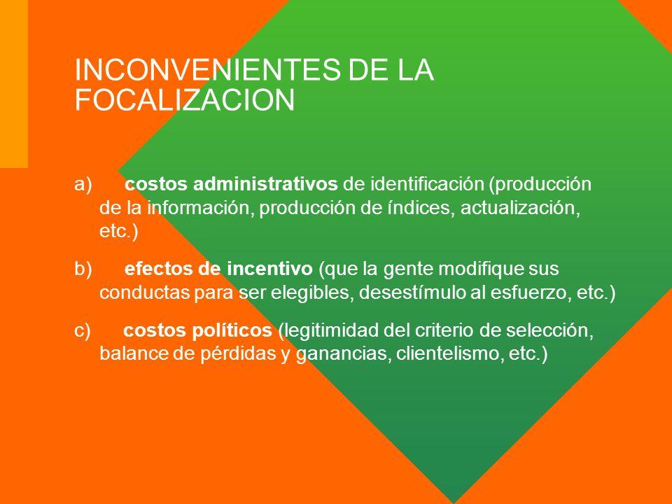 INCONVENIENTES DE LA FOCALIZACION