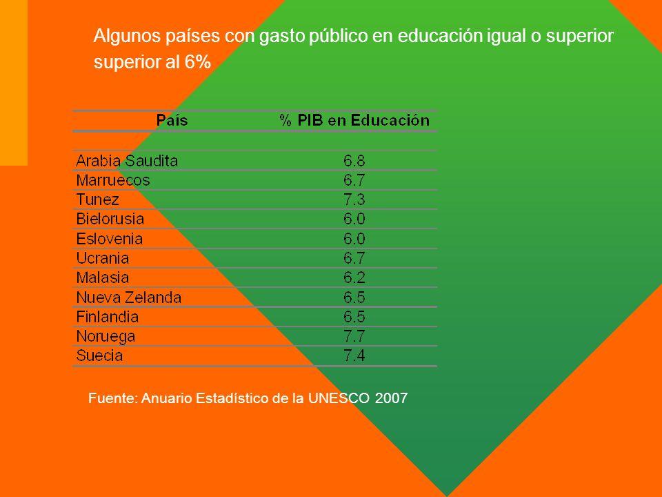 Algunos países con gasto público en educación igual o superior
