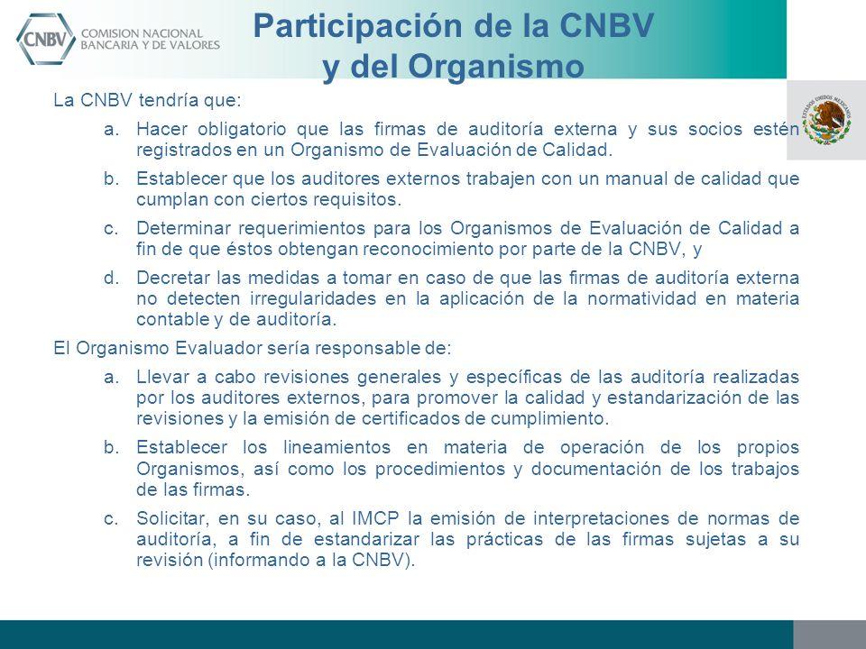 Participación de la CNBV y del Organismo