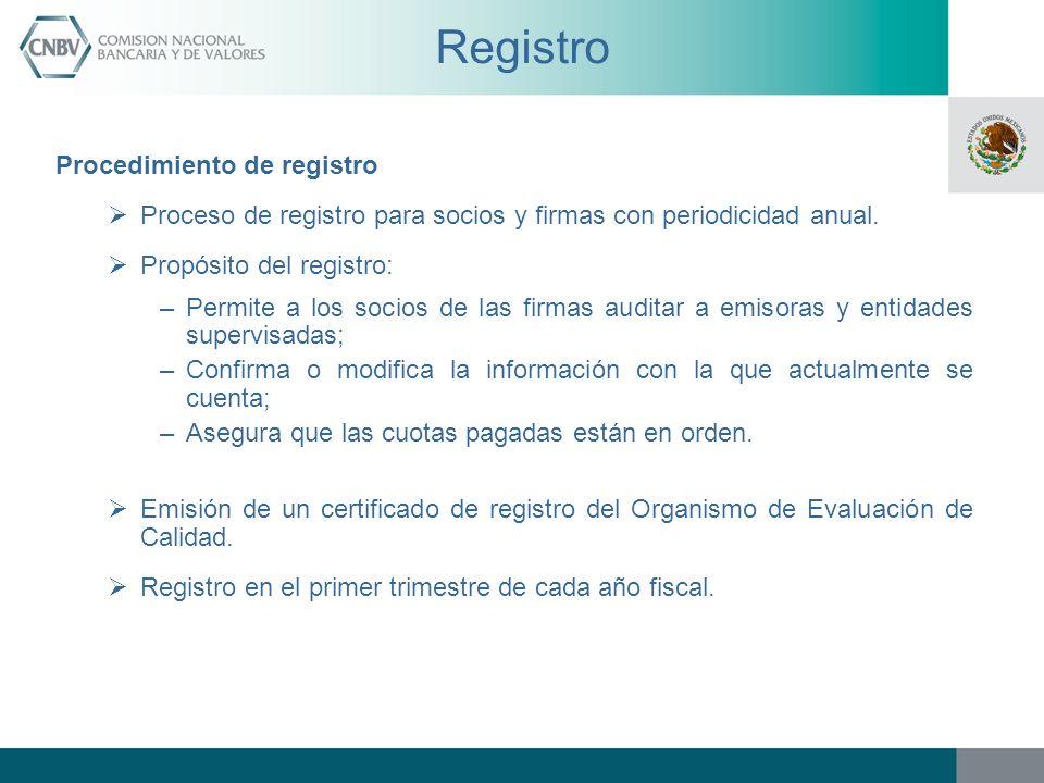 Registro Procedimiento de registro