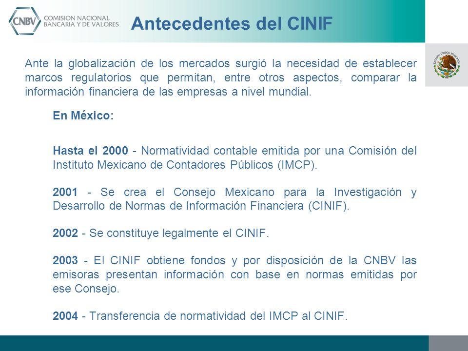 Antecedentes del CINIF