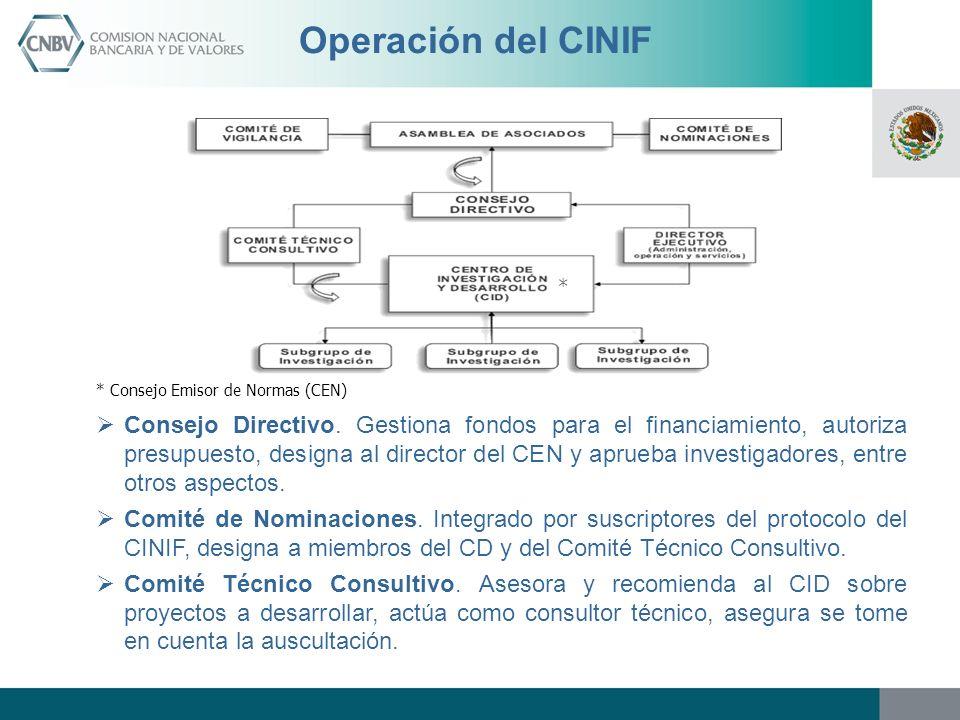 Operación del CINIF* * Consejo Emisor de Normas (CEN)