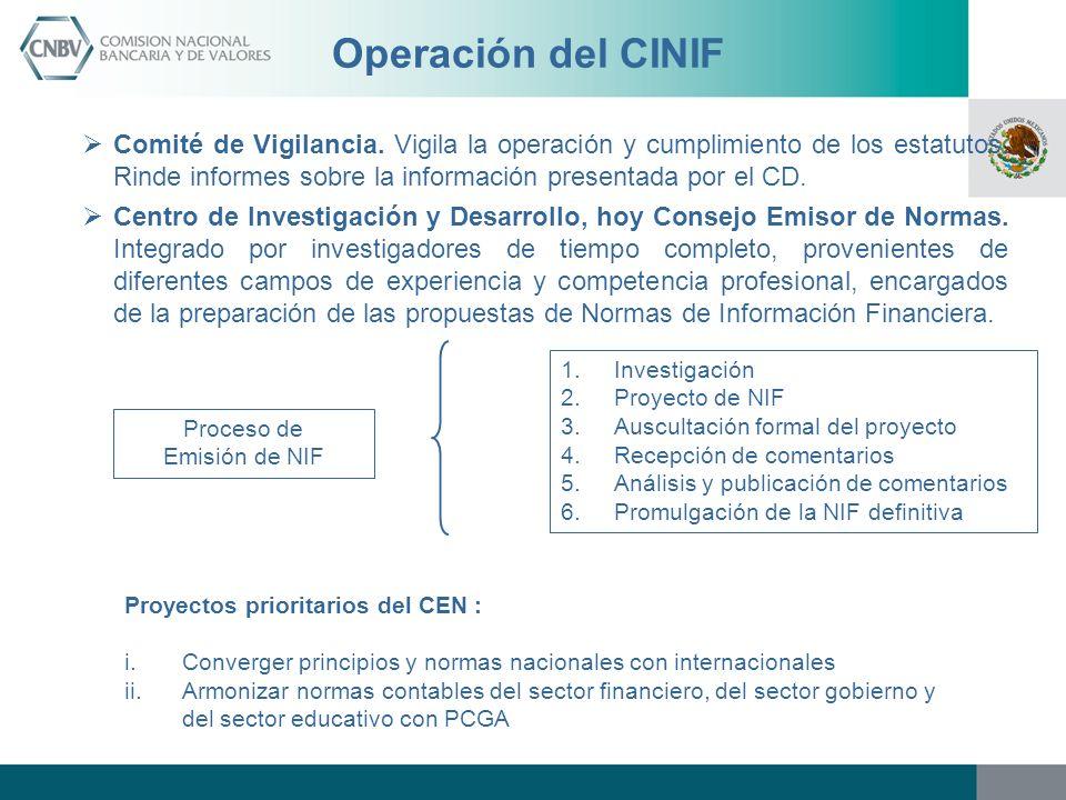 Operación del CINIF