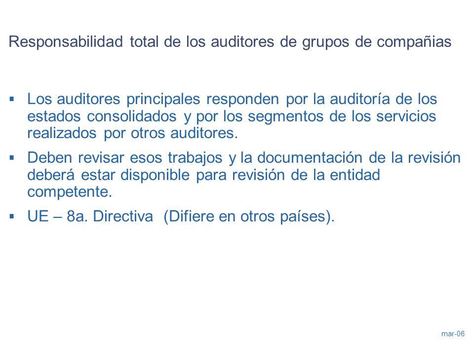 Responsabilidad total de los auditores de grupos de compañias