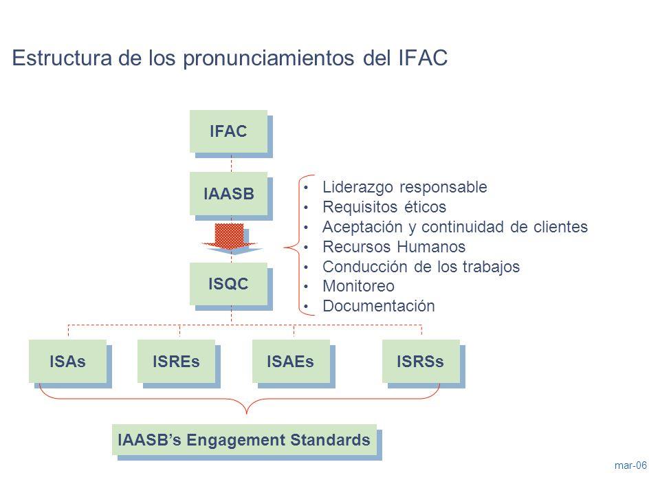 Estructura de los pronunciamientos del IFAC