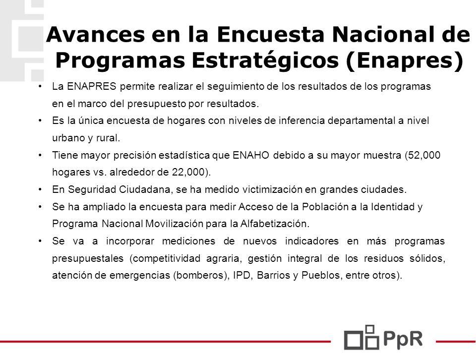 Avances en la Encuesta Nacional de Programas Estratégicos (Enapres)
