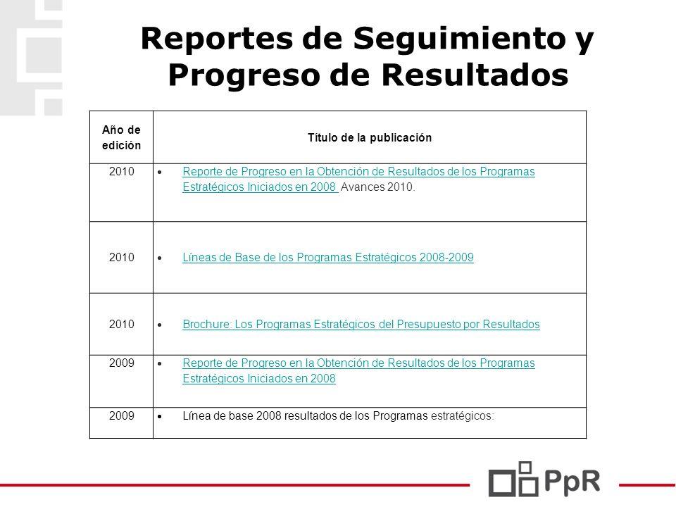 Reportes de Seguimiento y Progreso de Resultados
