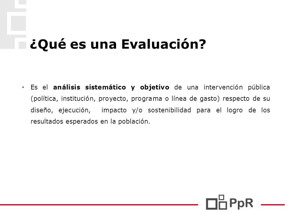 ¿Qué es una Evaluación