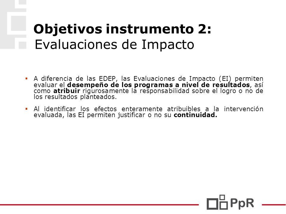 Objetivos instrumento 2: Evaluaciones de Impacto