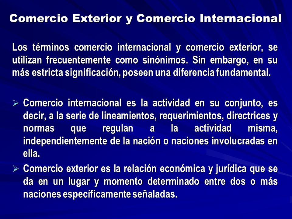 Unidad 1 aspectos b sicos del comercio internacional for Comercio exterior que es