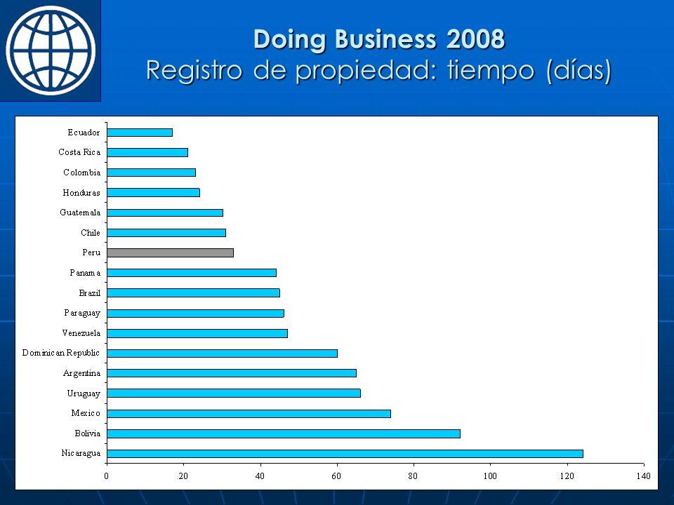 Doing Business 2008 Registro de propiedad: tiempo (días)