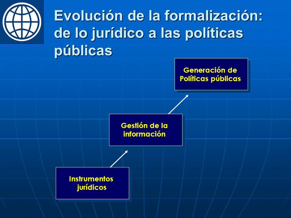 Evolución de la formalización: de lo jurídico a las políticas públicas