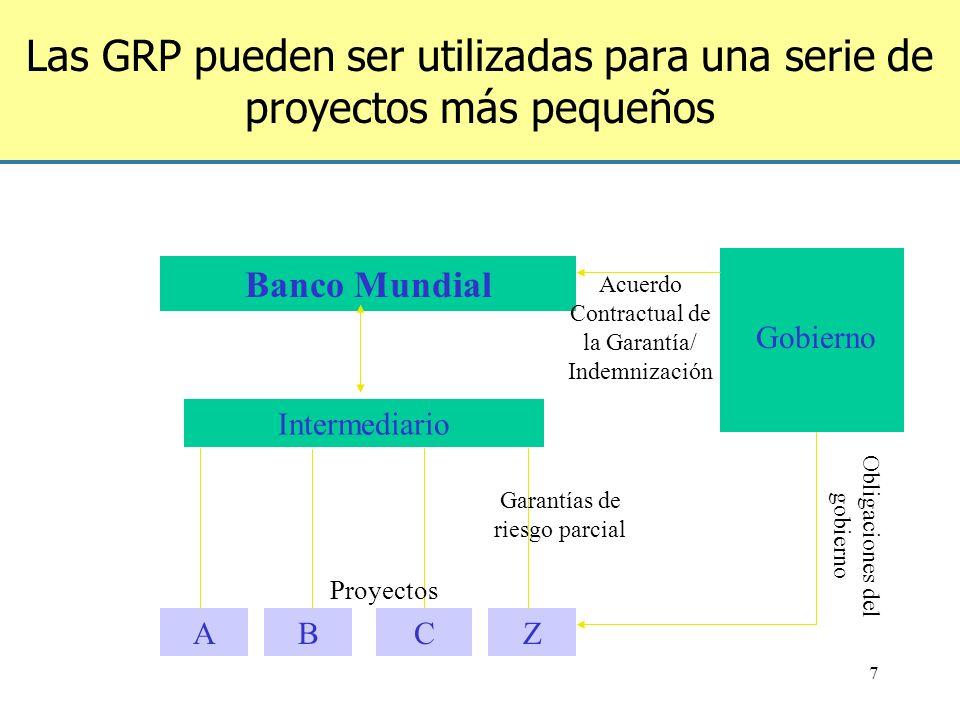 Las GRP pueden ser utilizadas para una serie de proyectos más pequeños