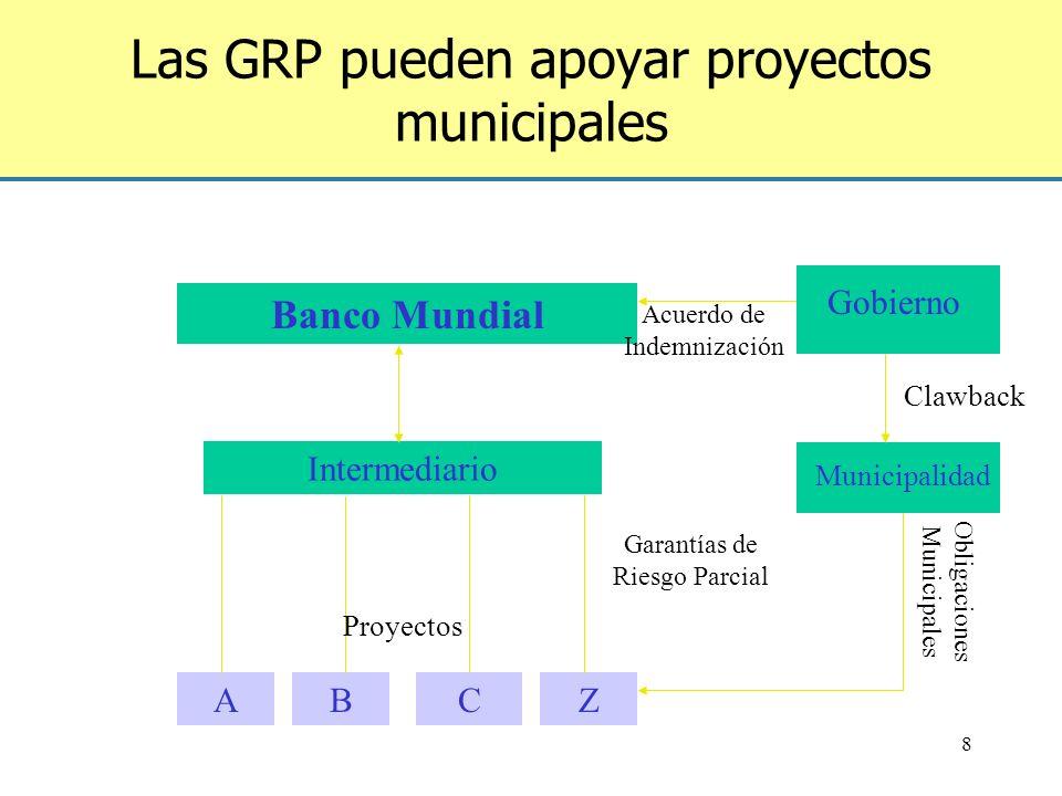 Las GRP pueden apoyar proyectos municipales