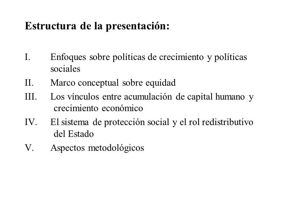 Estructura de la presentación: