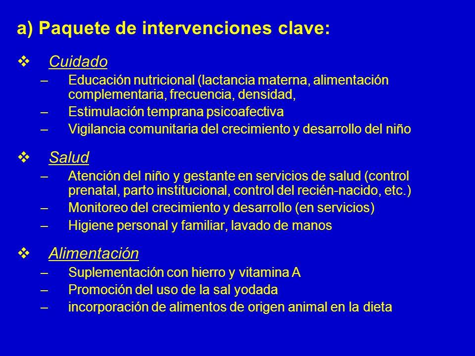 a) Paquete de intervenciones clave:
