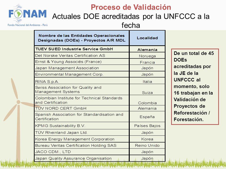 Proceso de Validación Actuales DOE acreditadas por la UNFCCC a la fecha