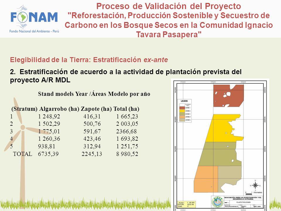Proceso de Validación del Proyecto Reforestación, Producción Sostenible y Secuestro de Carbono en los Bosque Secos en la Comunidad Ignacio Tavara Pasapera