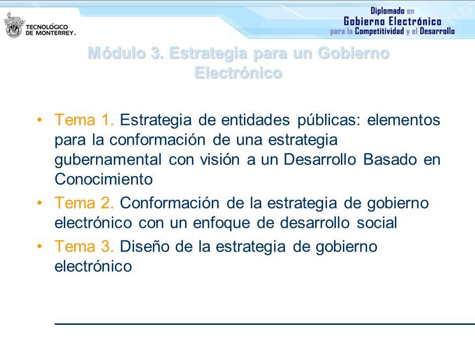 Módulo 3. Estrategia para un Gobierno Electrónico