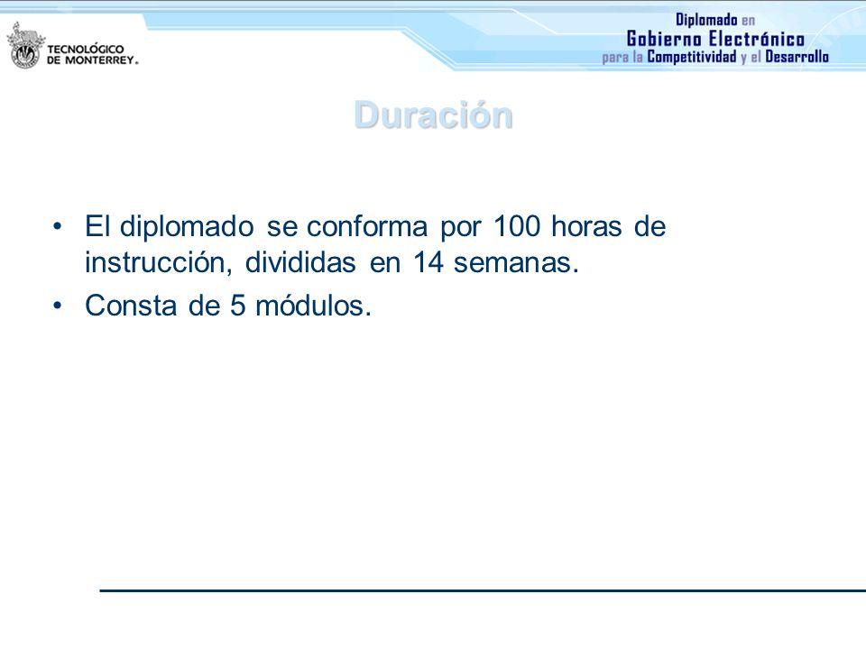 DuraciónEl diplomado se conforma por 100 horas de instrucción, divididas en 14 semanas.