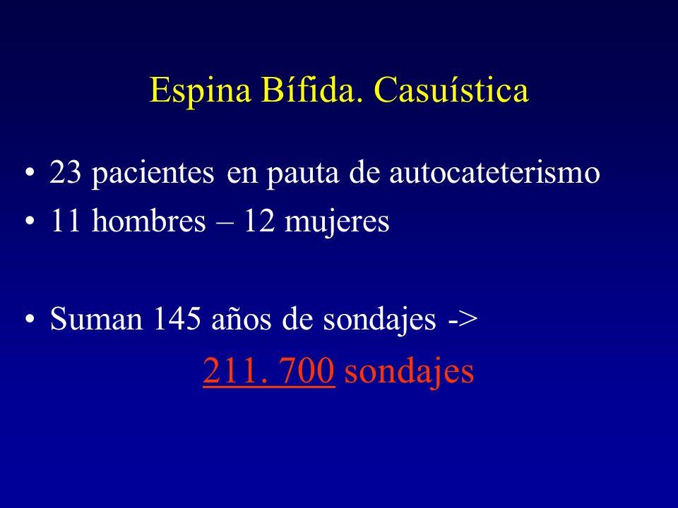 Espina Bífida. Casuística