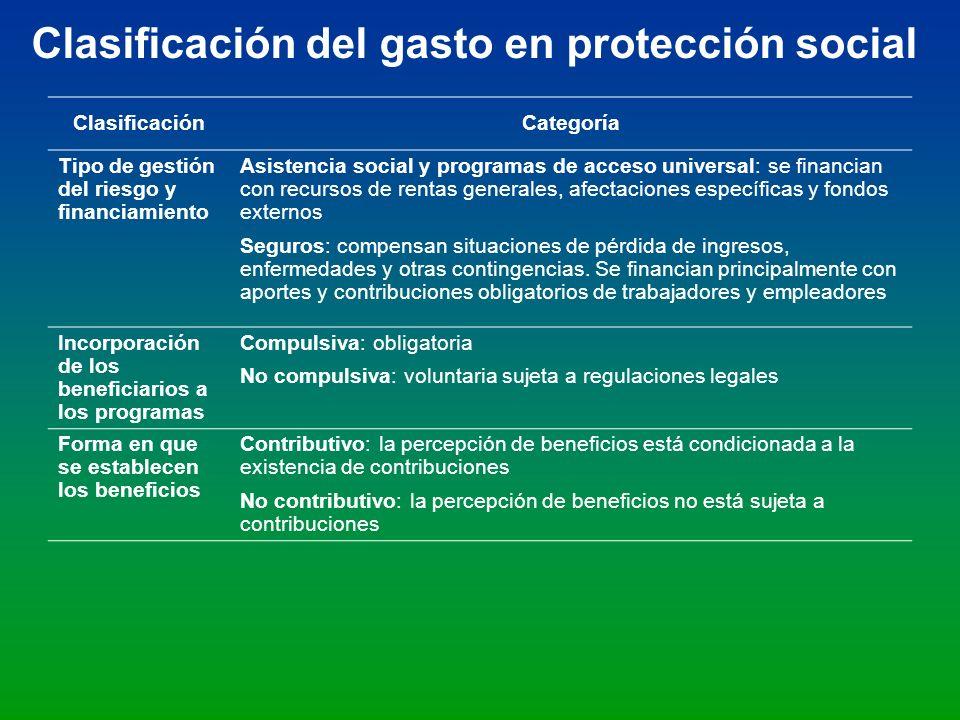 Clasificación del gasto en protección social