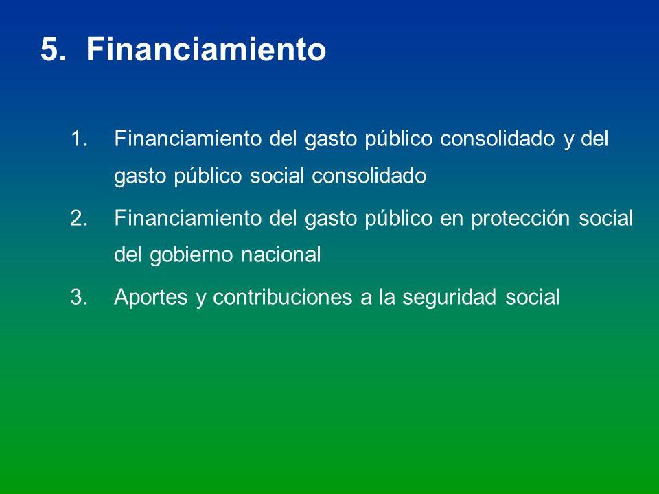 5. Financiamiento Financiamiento del gasto público consolidado y del gasto público social consolidado.