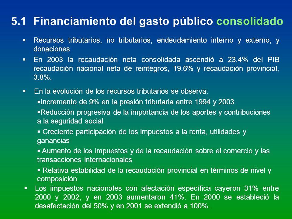 5.1 Financiamiento del gasto público consolidado