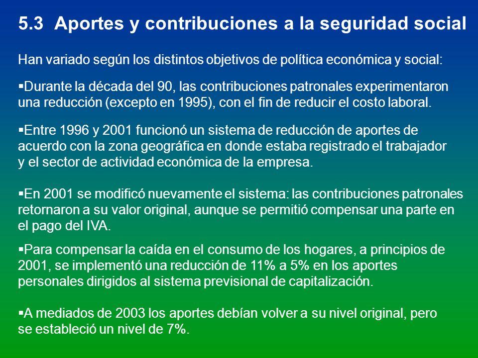 5.3 Aportes y contribuciones a la seguridad social