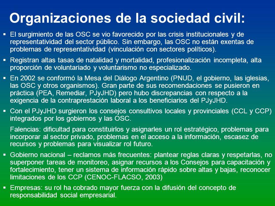 Organizaciones de la sociedad civil: