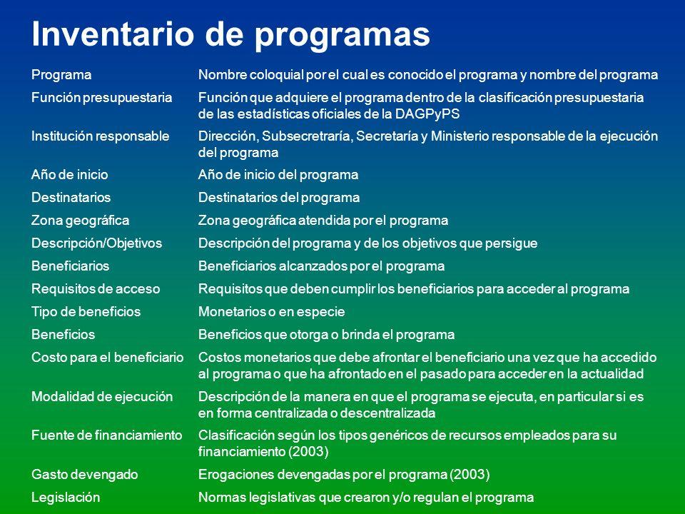 Inventario de programas