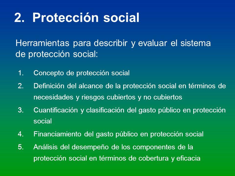 2. Protección social Herramientas para describir y evaluar el sistema de protección social: Concepto de protección social.