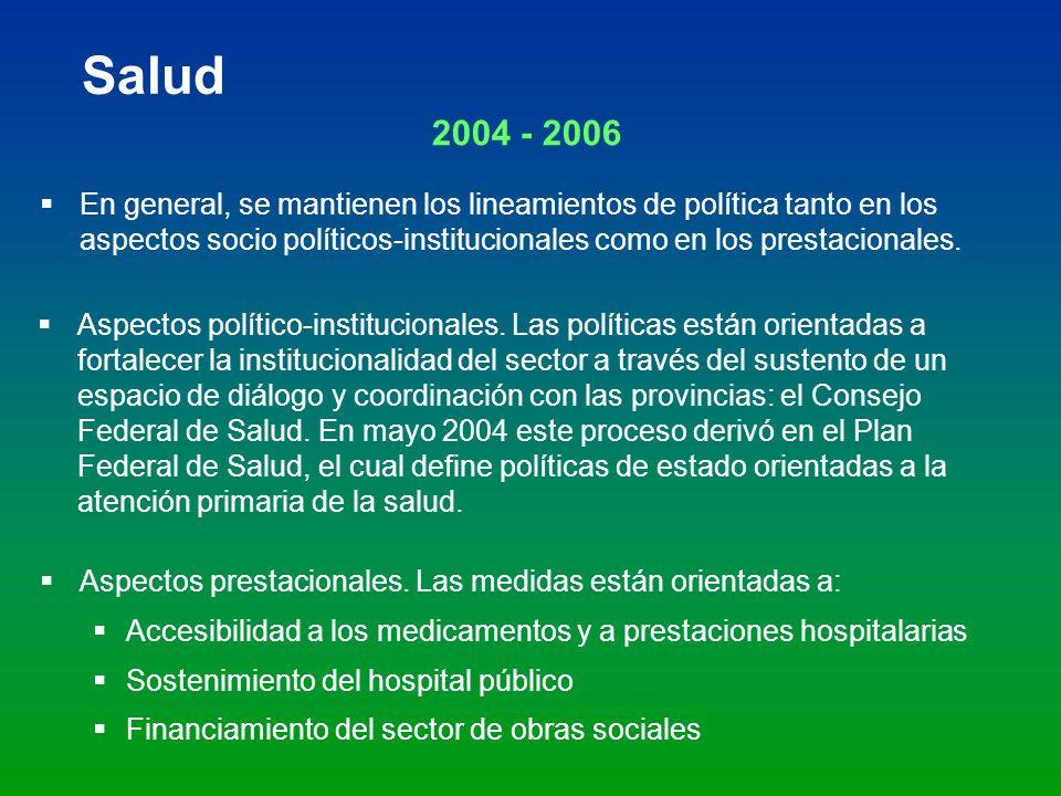 Salud 2004 - 2006.