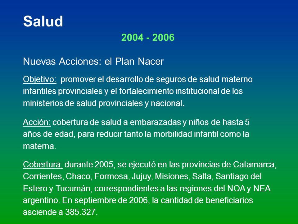 Salud 2004 - 2006 Nuevas Acciones: el Plan Nacer