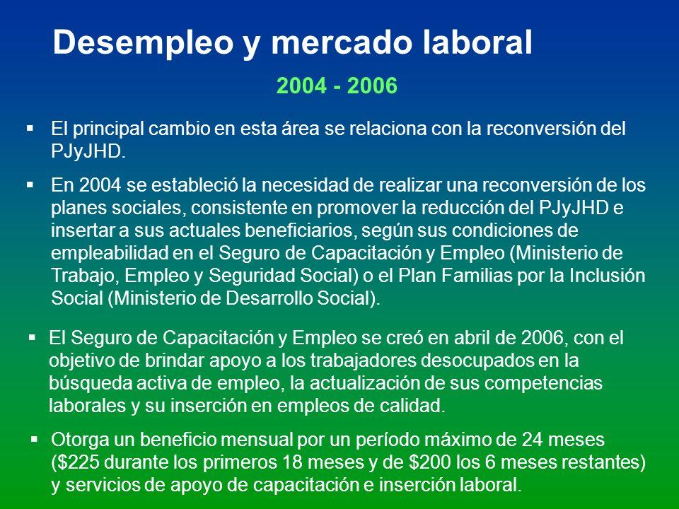 Desempleo y mercado laboral