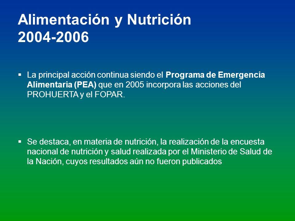 Alimentación y Nutrición 2004-2006