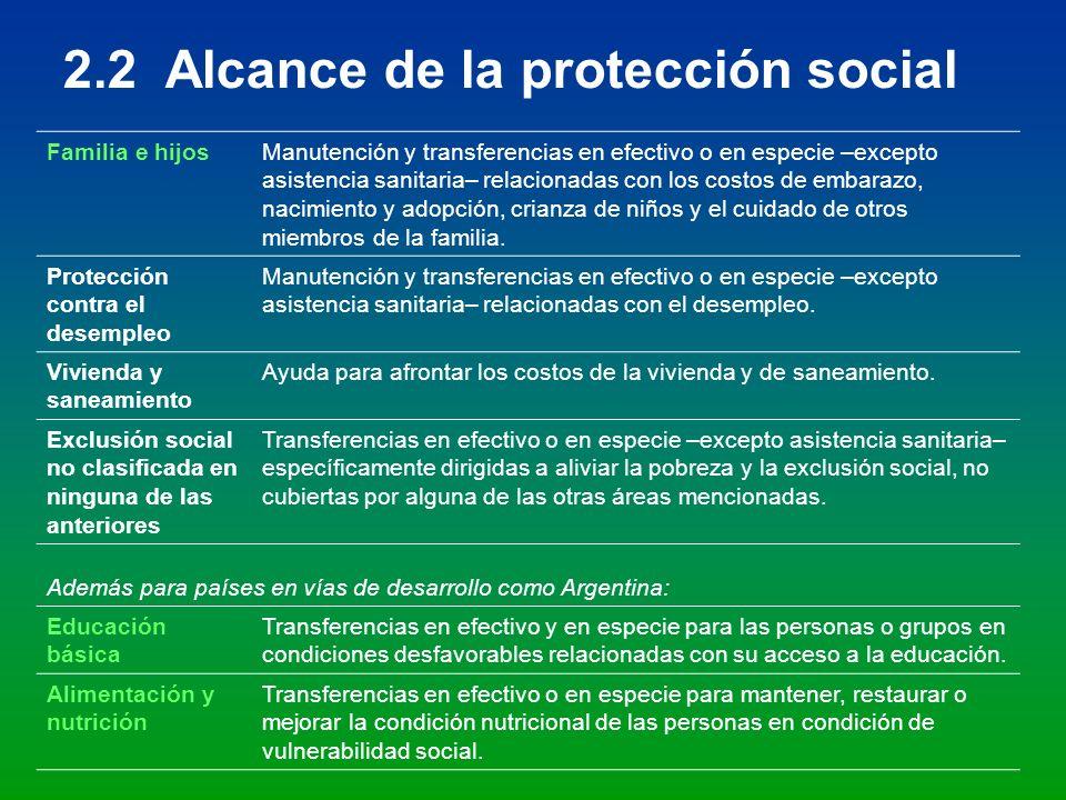 2.2 Alcance de la protección social