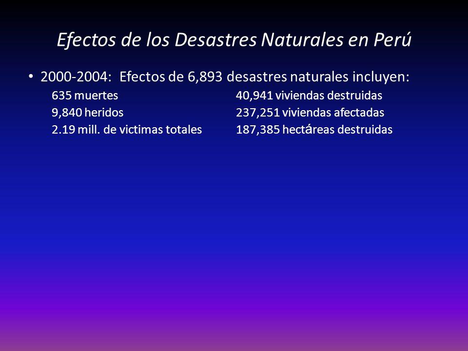 Efectos de los Desastres Naturales en Perú